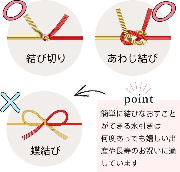 OK 結び切り あわじ結び NG 蝶結び point 簡単に結びなおすことができる水引きは 何度あっても嬉しい出産祝いや長寿のお祝いに適しています