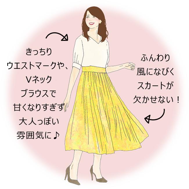 きっちりウエストマークや、Vネックブラウスで甘くなりすぎず大人っぽい雰囲気に♪ ふんわり風になびくスカートが欠かせない!
