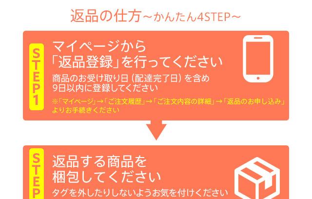 返品の仕方~かんたん4ステップ~ STEP1 マイページから「返品登録」を行ってください STEP2 返品する商品を梱包してください