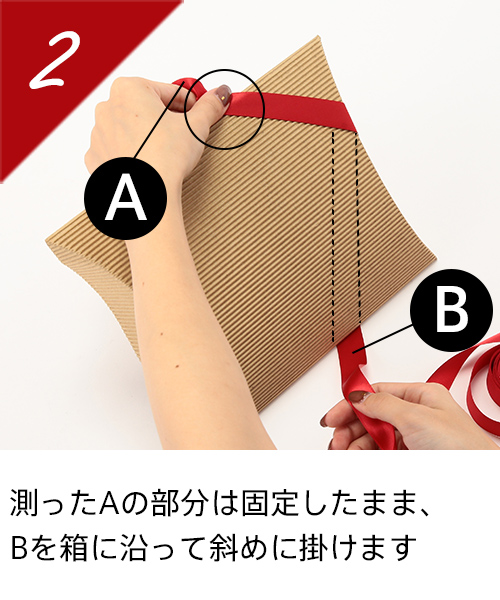 測ったAの部分は固定したまま、Bを箱に沿って斜めに掛けます