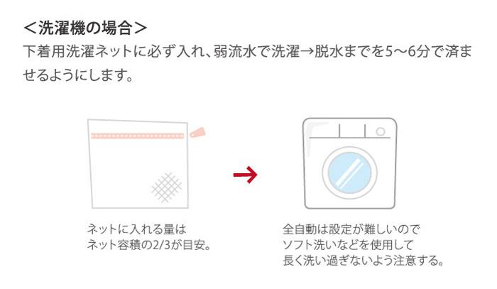 洗濯機の場合