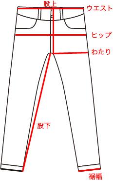 基本的なパンツの測り方